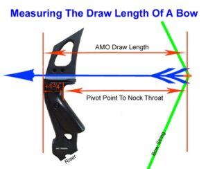 How to measure a bows draw length.