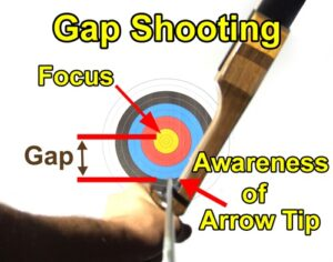 Gap shooting how to method.