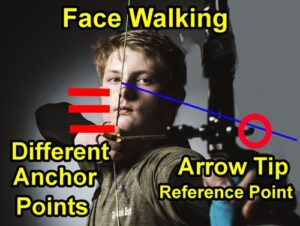 How to aim a bow. Face walking.