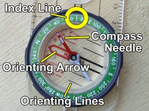 Compass names