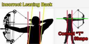 Correct draw length for archery.