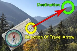 How to use a compass. Direction of travel arrow travel