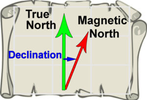 What is magnetic declination?