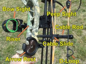 What is a bow riser?