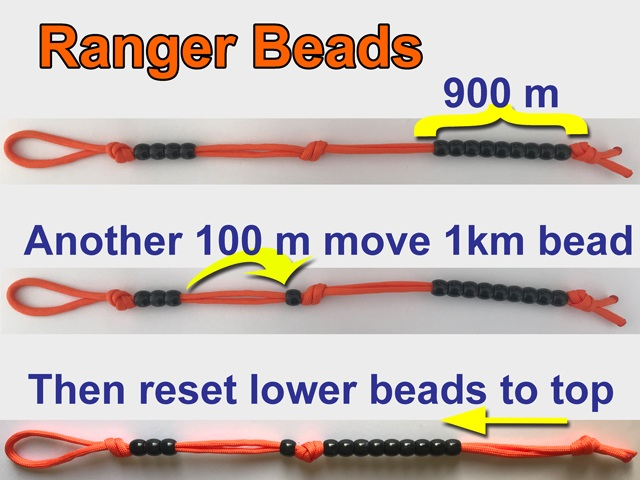 How to use Ranger pace counting beads.