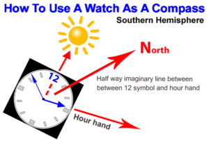 How to use a watch as a compass in the southern hemisphere.v