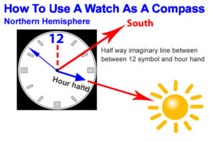 How to use a watch as a compass in North America