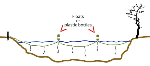 Trotline with floats